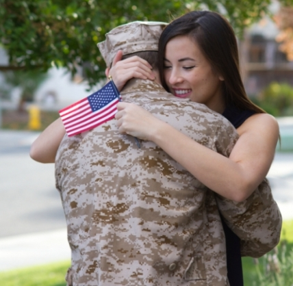 Sexual Functioning in Military Personnel: Preliminary Estimates and Predictors