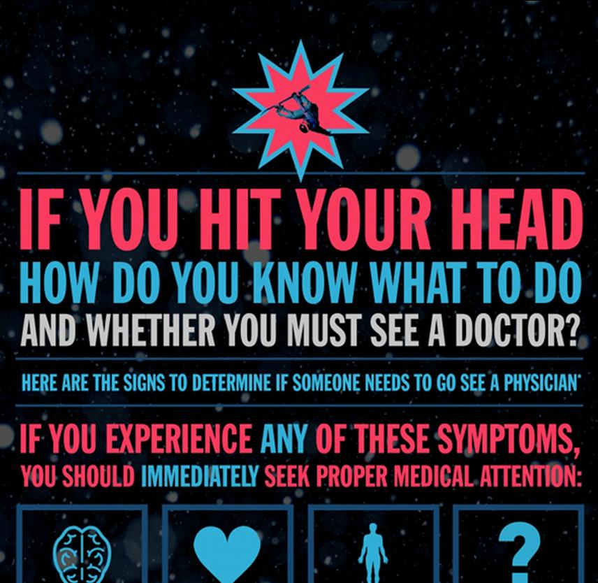 Infographic: If You Hit Your Head...